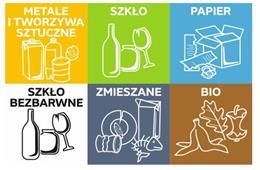Ilustracja do informacji: Bezwzględna segregacja odpadów od 01.06.2020 r.